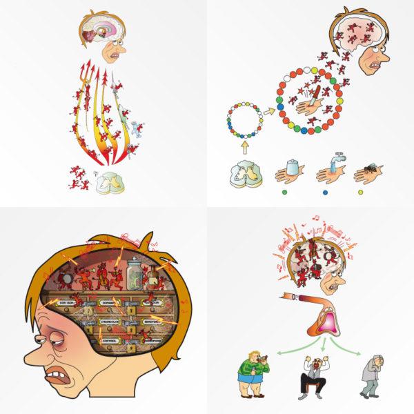 smärtans fysiologi - fyra bilder